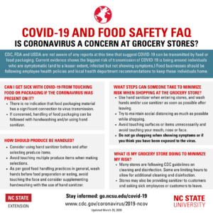Grocery Stores and Food Safety